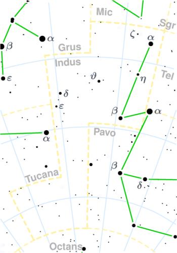 Indus constellation